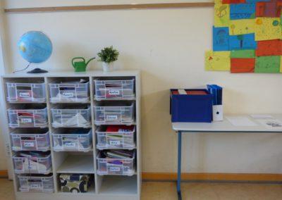 Klassenraum Ordnungssystem 2