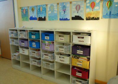 Klassenraum Ordnungssystem